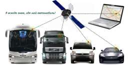 купить Системы Мониторинга транспорта в Баку